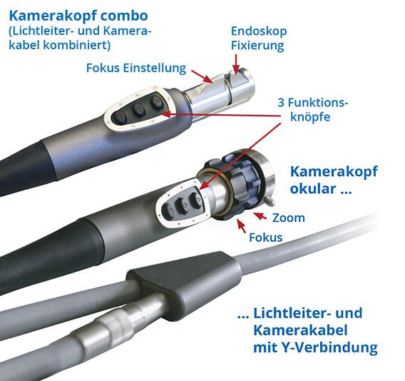 joimax, Endoskopische Systeme, Camsource LED, LED, Kamerakopf combo, Kamerakopf okular mit Y Connector, Kameraköpfe mit verschiedenen programmierbaren Funktionsknöpfen, Zoom, Fokus und Skop-Fixierung