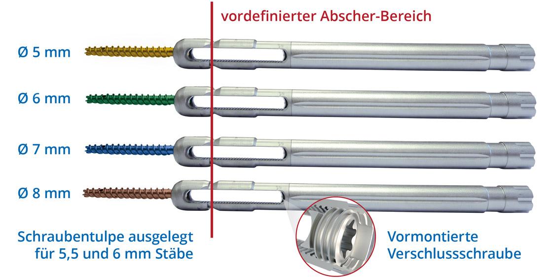 Endoskopisch, Wirbelsäule, stabilisieren, Wirbelsäulenimplantate Hersteller, deutschland, fusion wirbelsäule, schrauben-stab-system wirbeläule, pedikelschraube, Schrauben, diverse durchmesser