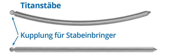 Endoskopisch, Wirbelsäule, stabilisieren, Wirbelsäulenimplantate Hersteller, deutschland, fusion wirbelsäule, schrauben-stab-system wirbeläule, pedikelschraube, Titanstab gebogen, lordotisch gebogen, gerade