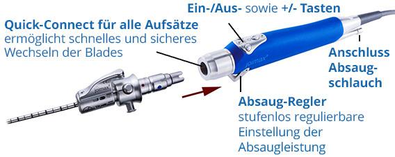 Shrill, sefelctor blade, elektronische Geräte, fräser, drill, verbindung Handstück und Shaver blade