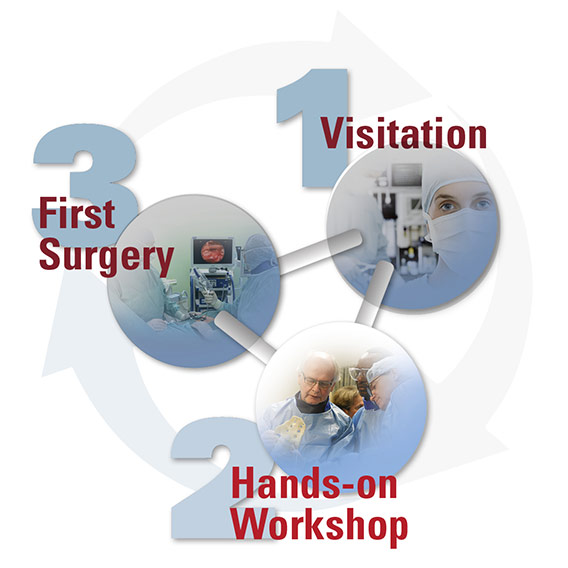 Continuing medical education program, Hands on workshop, learning joimax OR techniques