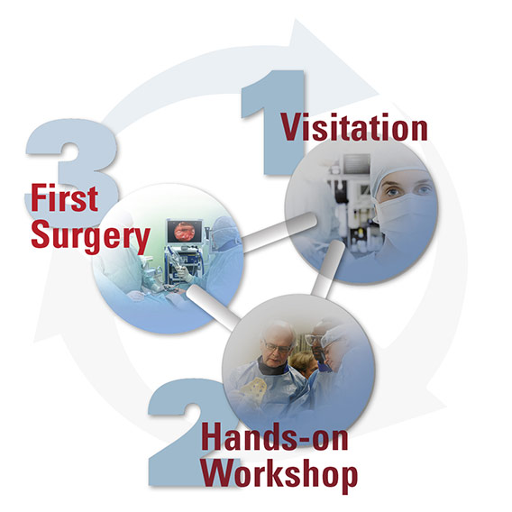 Continuing medical education program, first surgery, learning joimax OR techniques