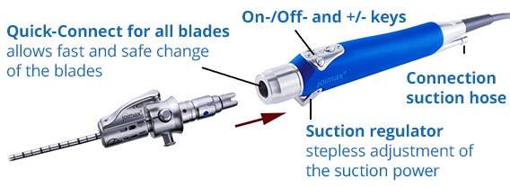 Handpiece, Shrill, shaver drill system, electronic device, endoscopic spine surgery, deflector blade, shaver blade