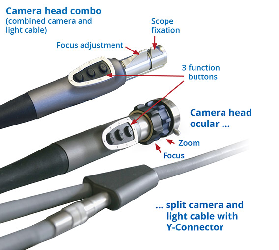 joimax Camsource LED, endoscopic devices, camerahead, combo, ocular, Y-connector, function buttons, scope fixation, focus adjustment, zoom, focus